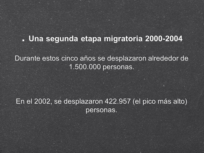 . Una segunda etapa migratoria 2000-2004 Durante estos cinco años se desplazaron alrededor de 1.500.000 personas. En el 2002, se desplazaron 422.957 (