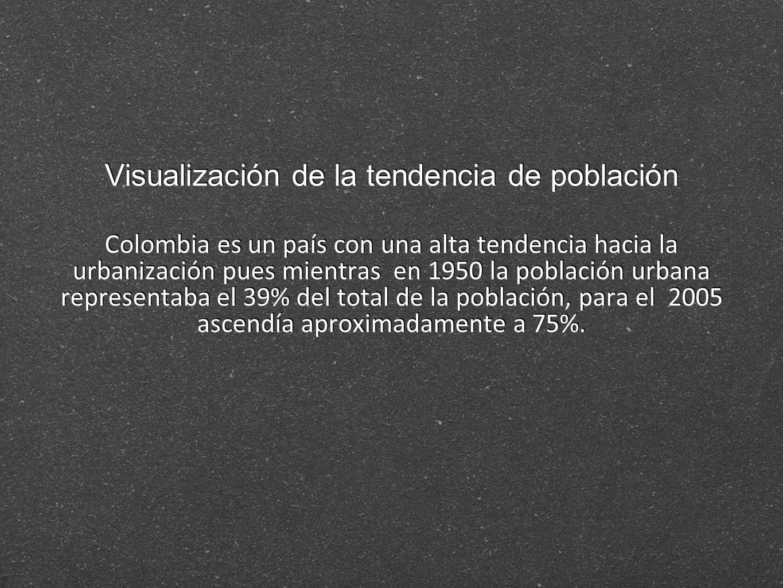 Visualización de la tendencia de población Colombia es un país con una alta tendencia hacia la urbanización pues mientras en 1950 la población urbana
