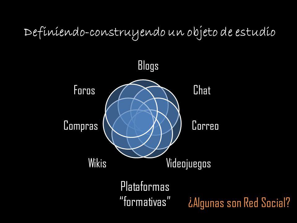 Definiendo-construyendo un objeto de estudio Blogs Chat Correo VideojuegosWikis Compras Foros Plataformas formativas ¿Algunas son Red Social