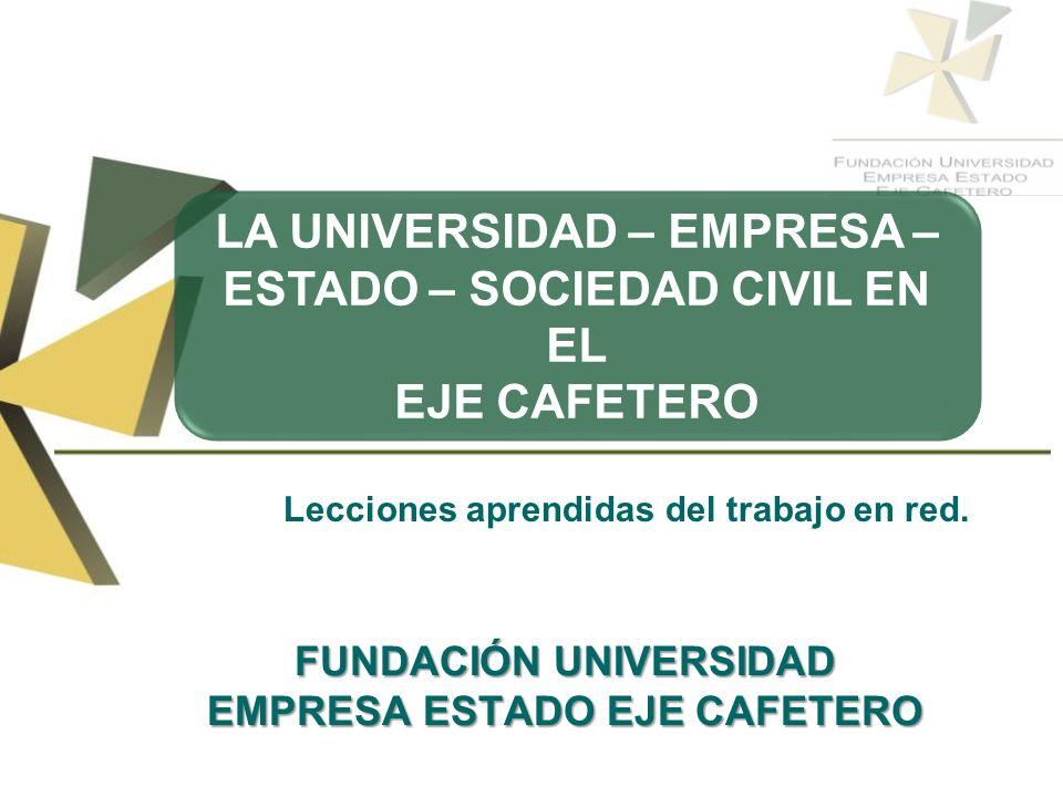 Entidad sin ánimo de lucro creada el 26 de enero de 1998, reestructurada el 13 de mayo de 2008 como Fundación Universidad Empresa Estado del Eje Cafetero.