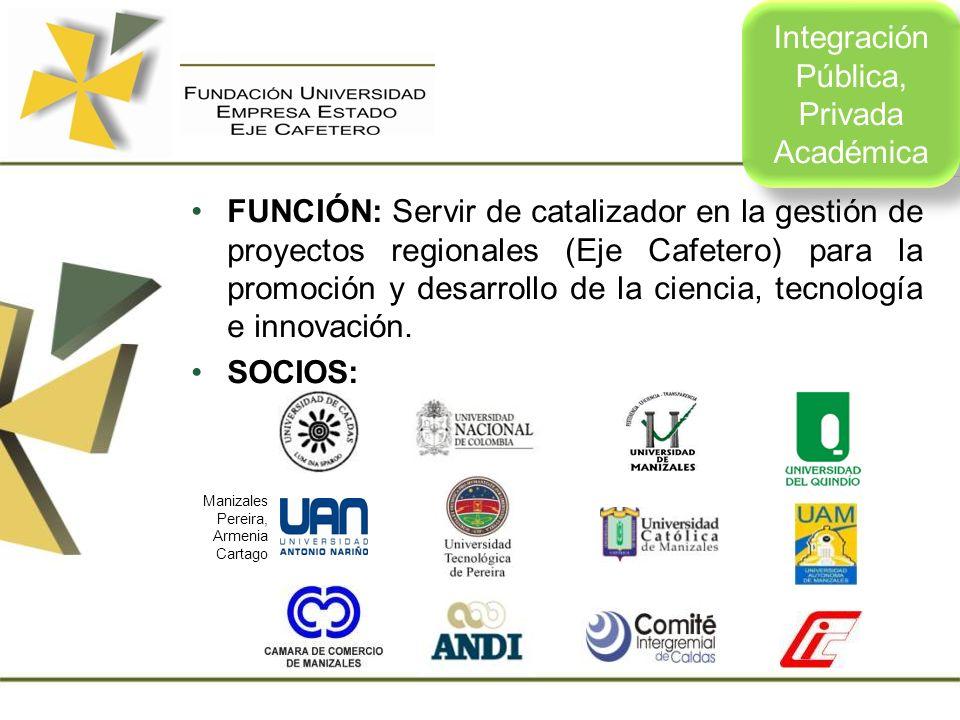 FUNCIÓN: Servir de catalizador en la gestión de proyectos regionales (Eje Cafetero) para la promoción y desarrollo de la ciencia, tecnología e innovac
