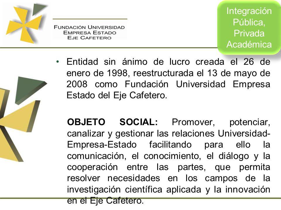 Entidad sin ánimo de lucro creada el 26 de enero de 1998, reestructurada el 13 de mayo de 2008 como Fundación Universidad Empresa Estado del Eje Cafet