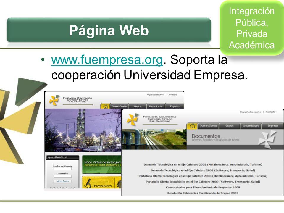www.fuempresa.org. Soporta la cooperación Universidad Empresa.www.fuempresa.org Integración Pública, Privada Académica