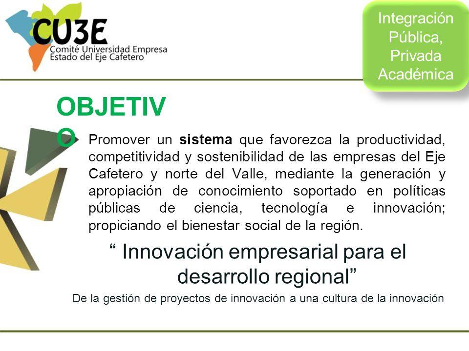 Promover un sistema que favorezca la productividad, competitividad y sostenibilidad de las empresas del Eje Cafetero y norte del Valle, mediante la ge