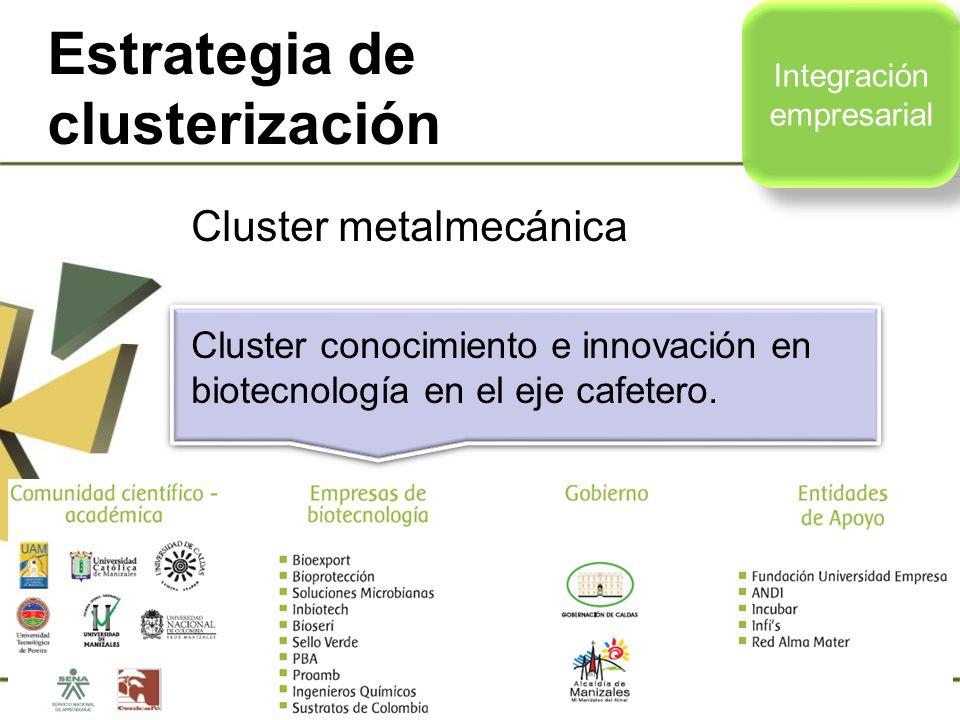 Estrategia de clusterización Cluster metalmecánica Cluster conocimiento e innovación en biotecnología en el eje cafetero. Integración empresarial