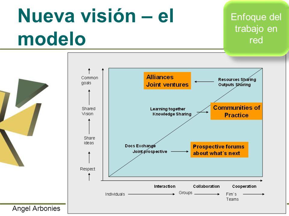 Nueva visión – el modelo Angel Arbonies Enfoque del trabajo en red