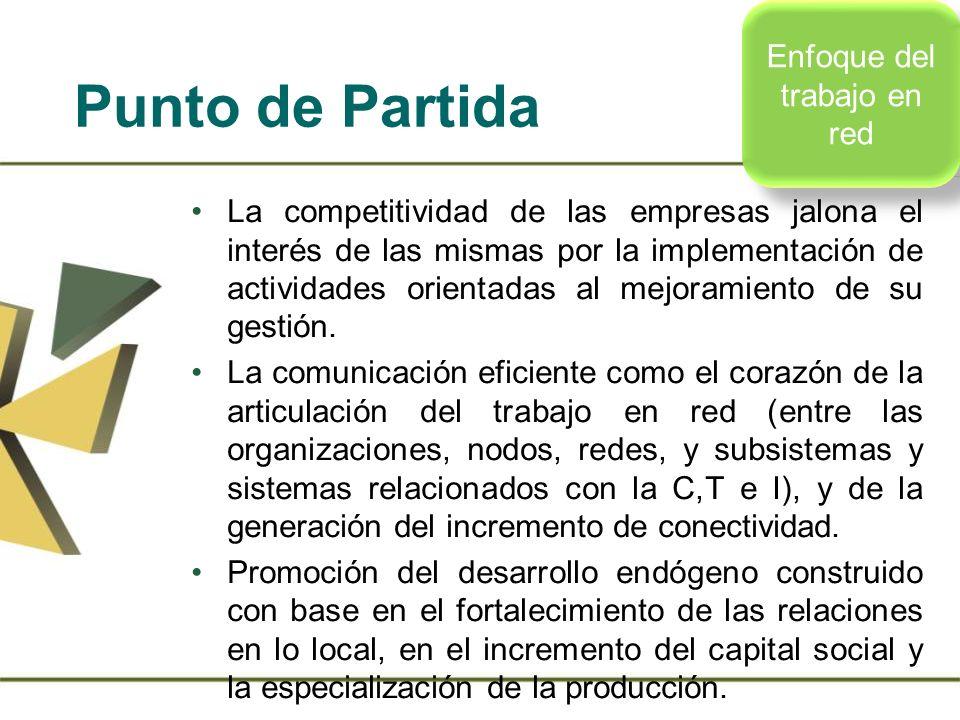 La competitividad de las empresas jalona el interés de las mismas por la implementación de actividades orientadas al mejoramiento de su gestión. La co