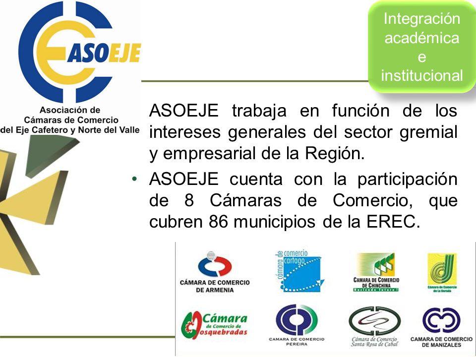 ASOEJE trabaja en función de los intereses generales del sector gremial y empresarial de la Región. ASOEJE cuenta con la participación de 8 Cámaras de
