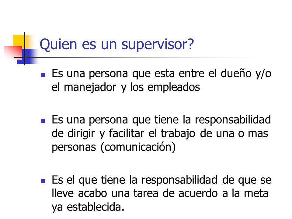 Quien es un supervisor? Es una persona que esta entre el dueño y/o el manejador y los empleados Es una persona que tiene la responsabilidad de dirigir