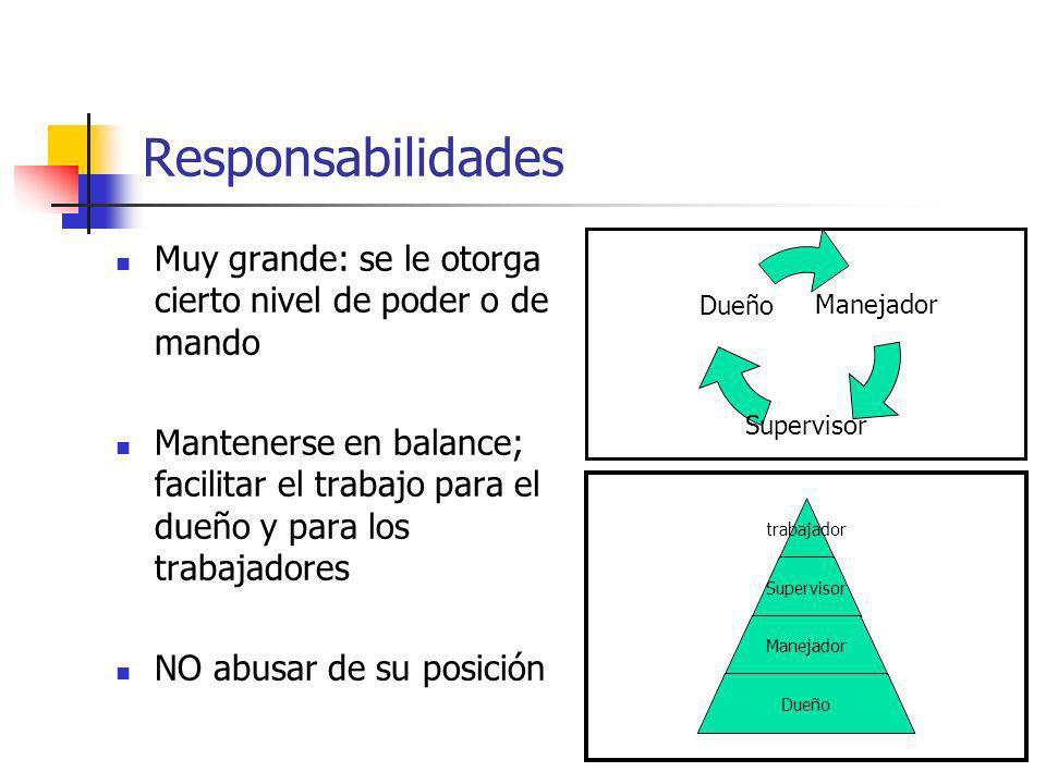 Responsabilidades Muy grande: se le otorga cierto nivel de poder o de mando Mantenerse en balance; facilitar el trabajo para el dueño y para los traba
