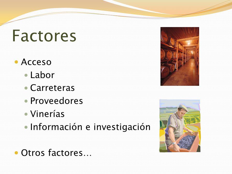 Factores Acceso Labor Carreteras Proveedores Vinerías Información e investigación Otros factores…
