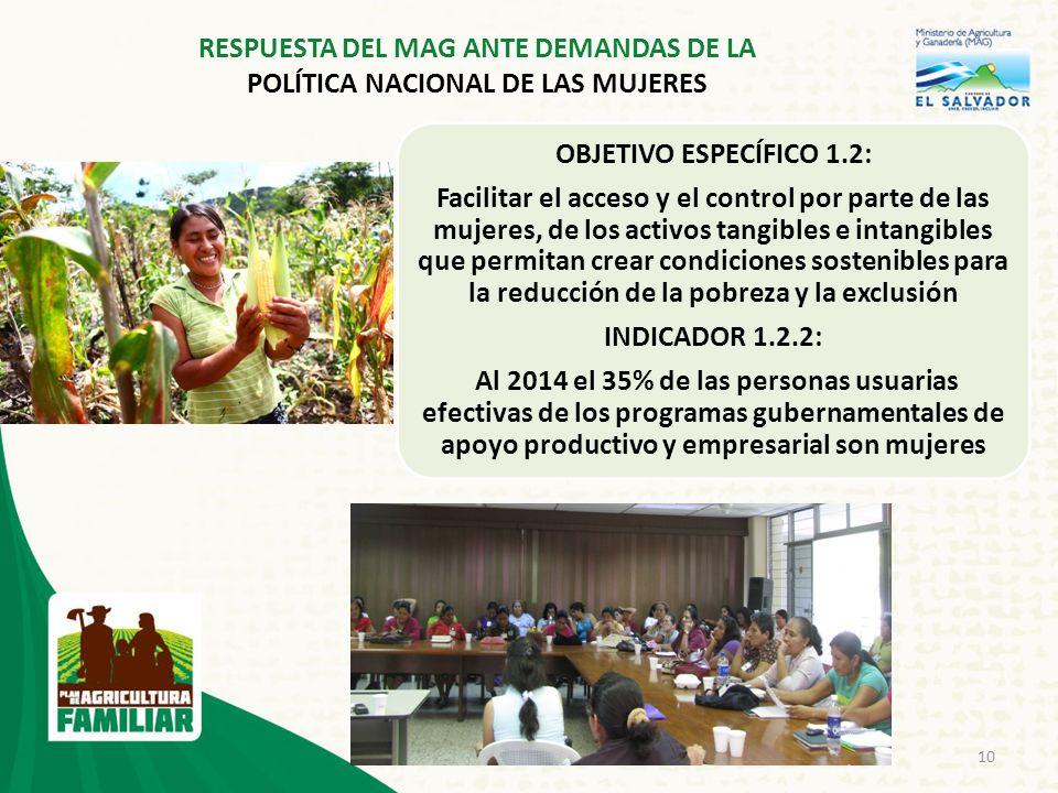 10 OBJETIVO ESPECÍFICO 1.2: Facilitar el acceso y el control por parte de las mujeres, de los activos tangibles e intangibles que permitan crear condiciones sostenibles para la reducción de la pobreza y la exclusión INDICADOR 1.2.2: Al 2014 el 35% de las personas usuarias efectivas de los programas gubernamentales de apoyo productivo y empresarial son mujeres RESPUESTA DEL MAG ANTE DEMANDAS DE LA POLÍTICA NACIONAL DE LAS MUJERES