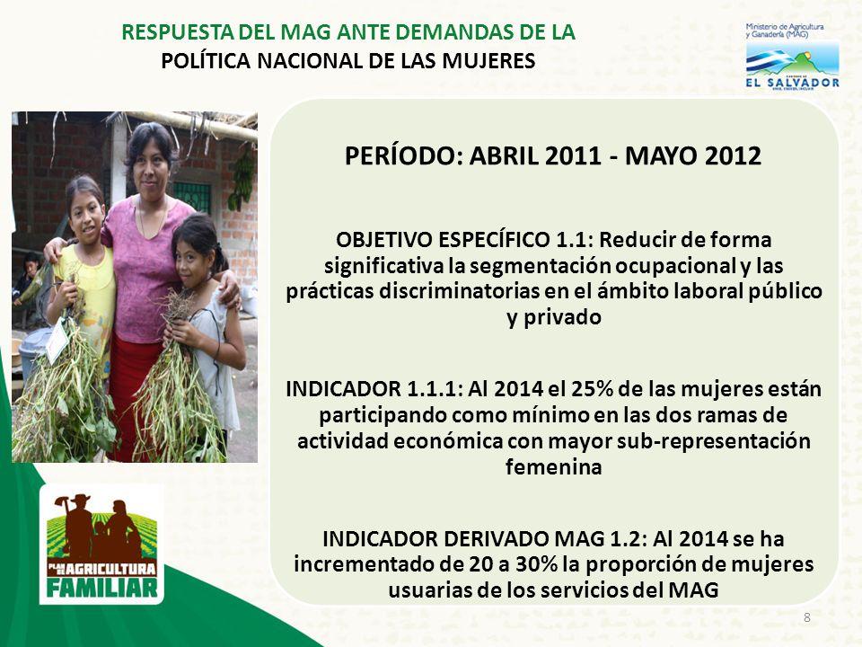 9 NÚMERO USUARIAS Y USUARIOS SERVICIOS MAG TOTALMUJERES%HOMBRES% 624,601334,94154289,66046 SITUACIÓN DE LAS MUJERES RURALES EN EL SALVADOR