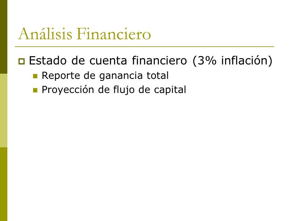 Análisis Financiero Estado de cuenta financiero (3% inflación) Reporte de ganancia total Proyección de flujo de capital