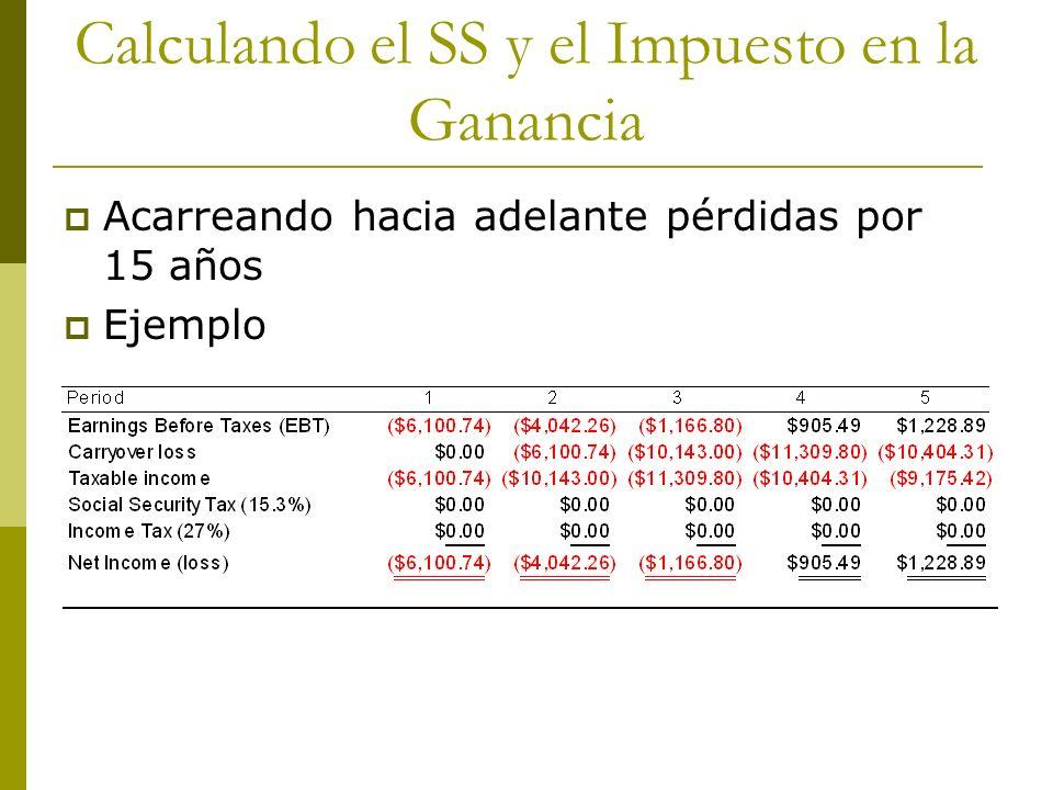 Calculando el SS y el Impuesto en la Ganancia Acarreando hacia adelante pérdidas por 15 años Ejemplo