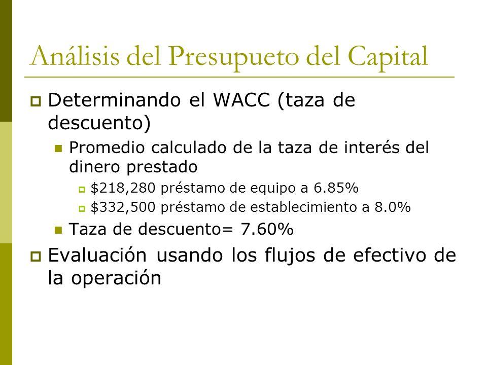 Análisis del Presupueto del Capital Determinando el WACC (taza de descuento) Promedio calculado de la taza de interés del dinero prestado $218,280 pré