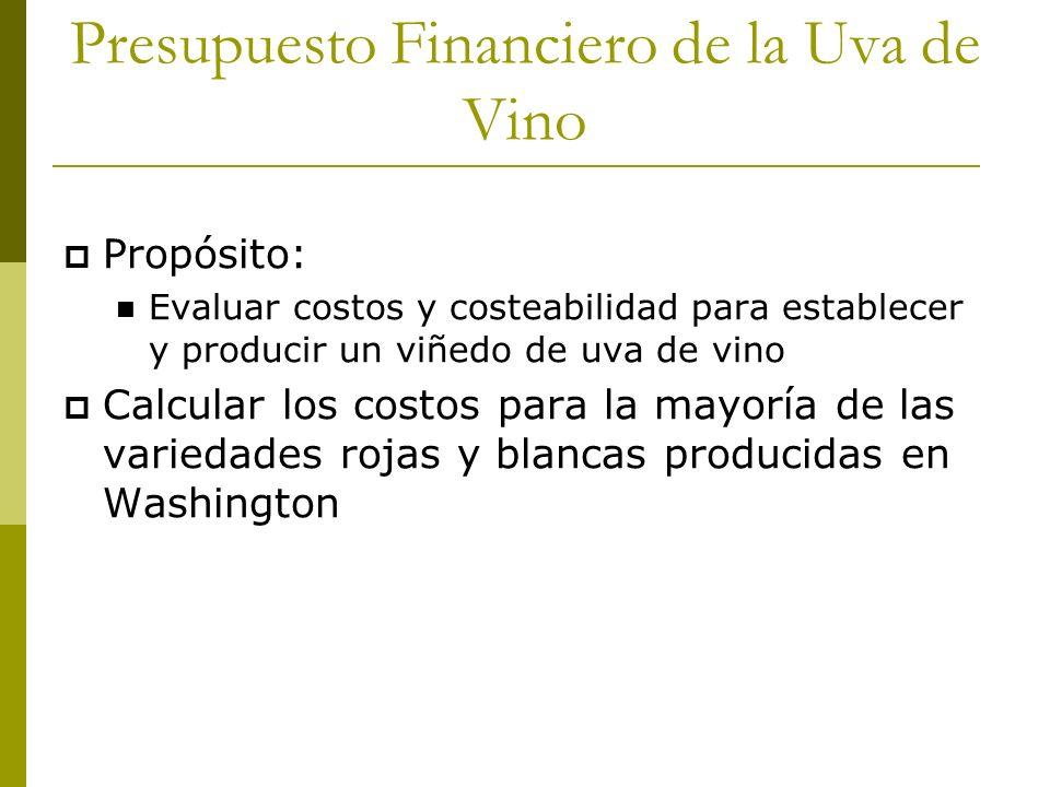Presupuesto Financiero de la Uva de Vino Propósito: Evaluar costos y costeabilidad para establecer y producir un viñedo de uva de vino Calcular los co