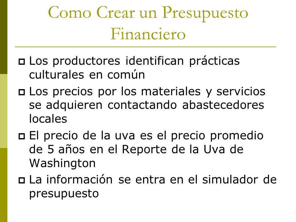 Como Crear un Presupuesto Financiero Los productores identifican prácticas culturales en común Los precios por los materiales y servicios se adquieren