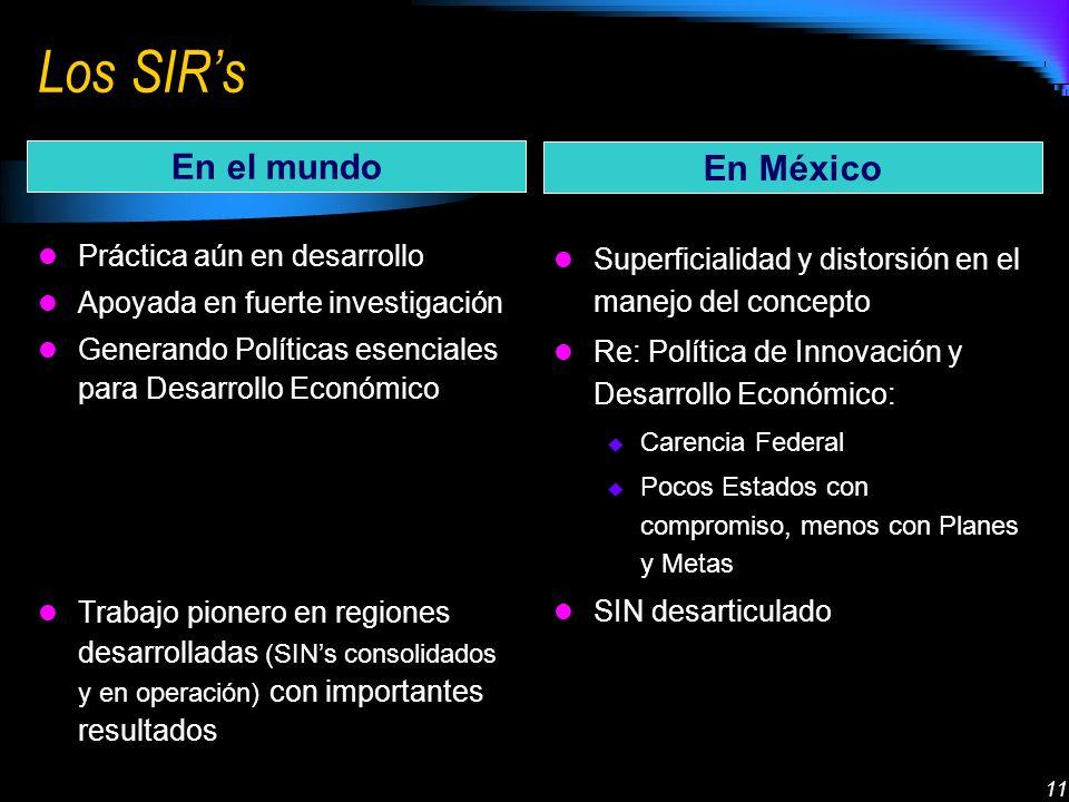 11 Los SIRs Práctica aún en desarrollo Apoyada en fuerte investigación Generando Políticas esenciales para Desarrollo Económico Trabajo pionero en regiones desarrolladas (SINs consolidados y en operación) con importantes resultados Superficialidad y distorsión en el manejo del concepto Re: Política de Innovación y Desarrollo Económico: Carencia Federal Pocos Estados con compromiso, menos con Planes y Metas SIN desarticulado En el mundo En México