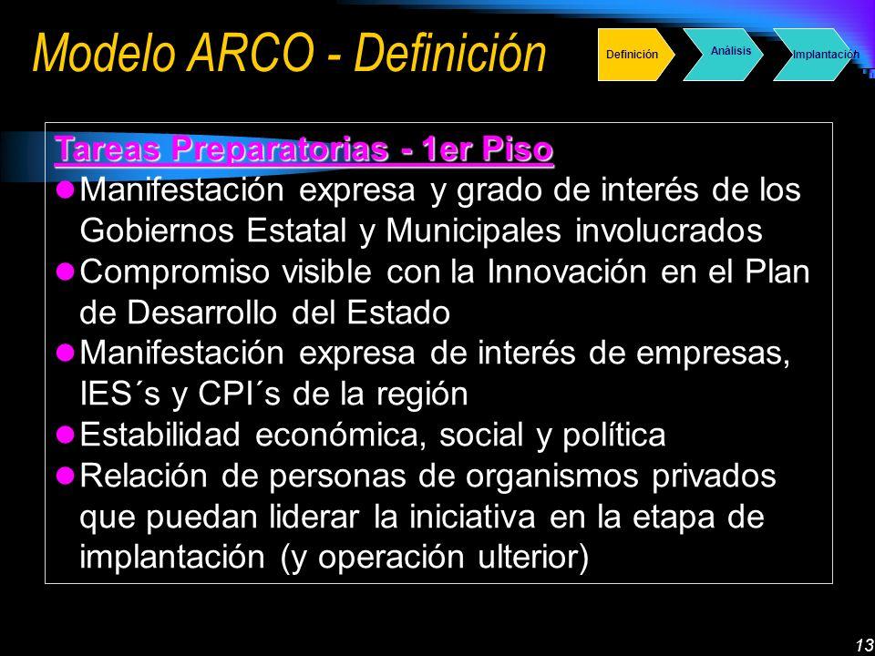 13 Modelo ARCO - Definición Tareas Preparatorias - 1er Piso Manifestación expresa y grado de interés de los Gobiernos Estatal y Municipales involucrad
