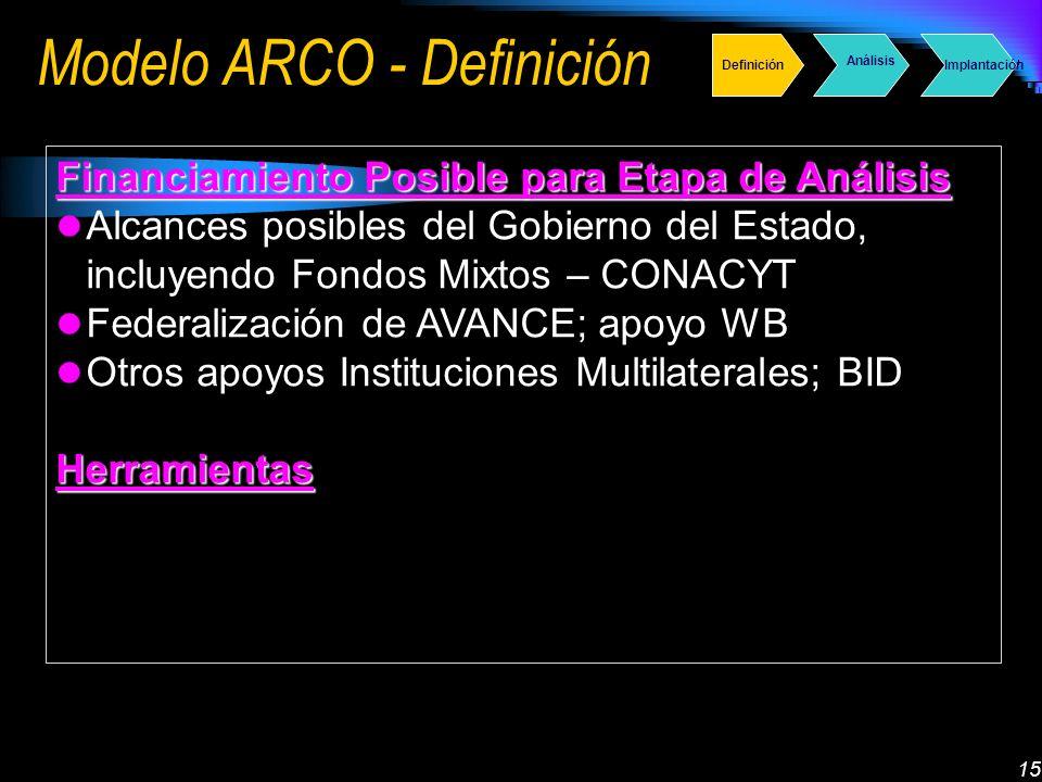 15 Modelo ARCO - Definición Financiamiento Posible para Etapa de Análisis Alcances posibles del Gobierno del Estado, incluyendo Fondos Mixtos – CONACYT Federalización de AVANCE; apoyo WB Otros apoyos Instituciones Multilaterales; BIDHerramientas Definición Análisis Implantación