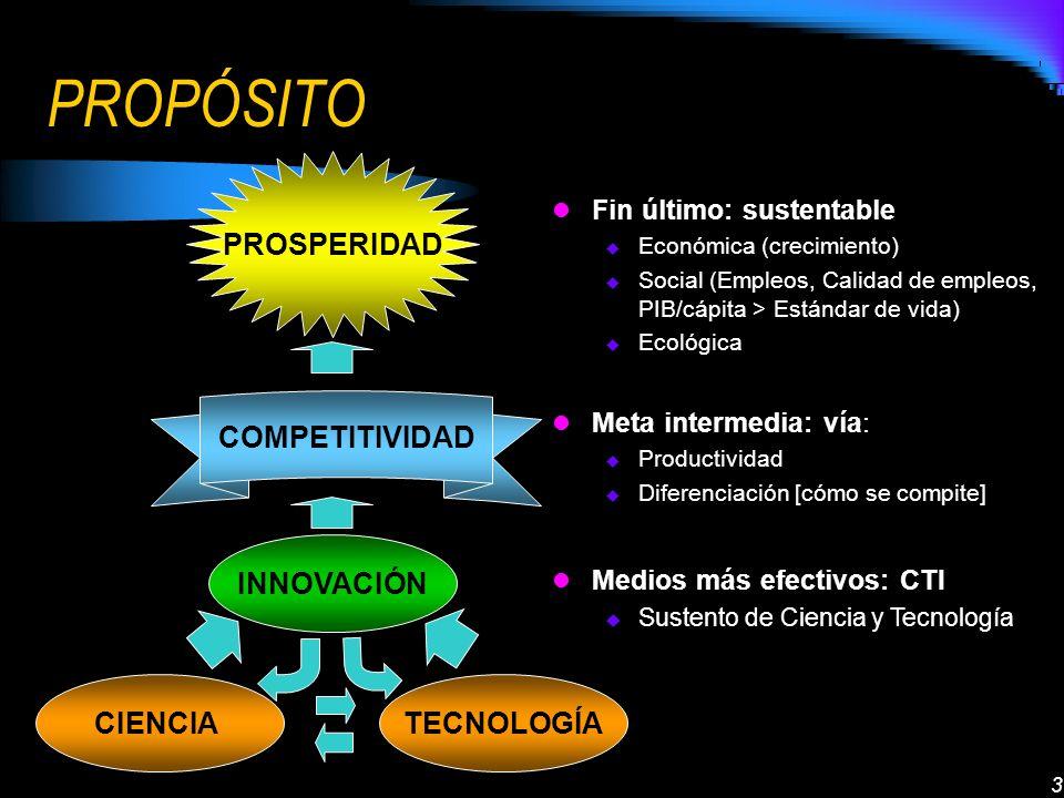 3 Fin último: sustentable Fin último: sustentable Económica (crecimiento) Económica (crecimiento) Social (Empleos, Calidad de empleos, PIB/cápita > Es