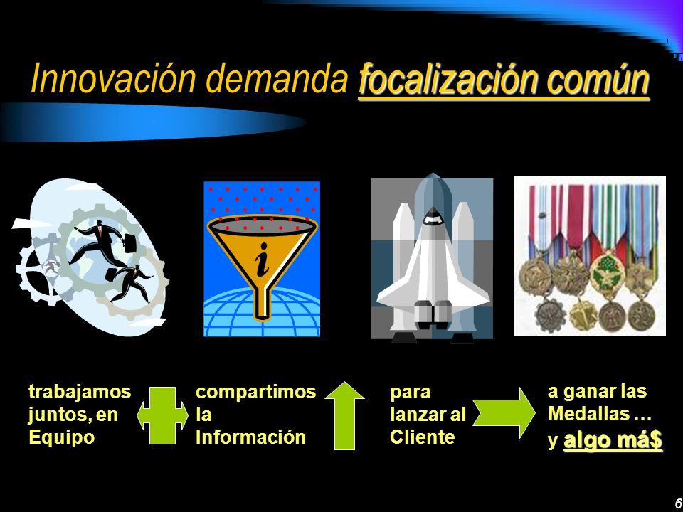 6 focalización común Innovación demanda focalización común trabajamos juntos, en Equipo compartimos la Información para lanzar al Cliente a ganar las