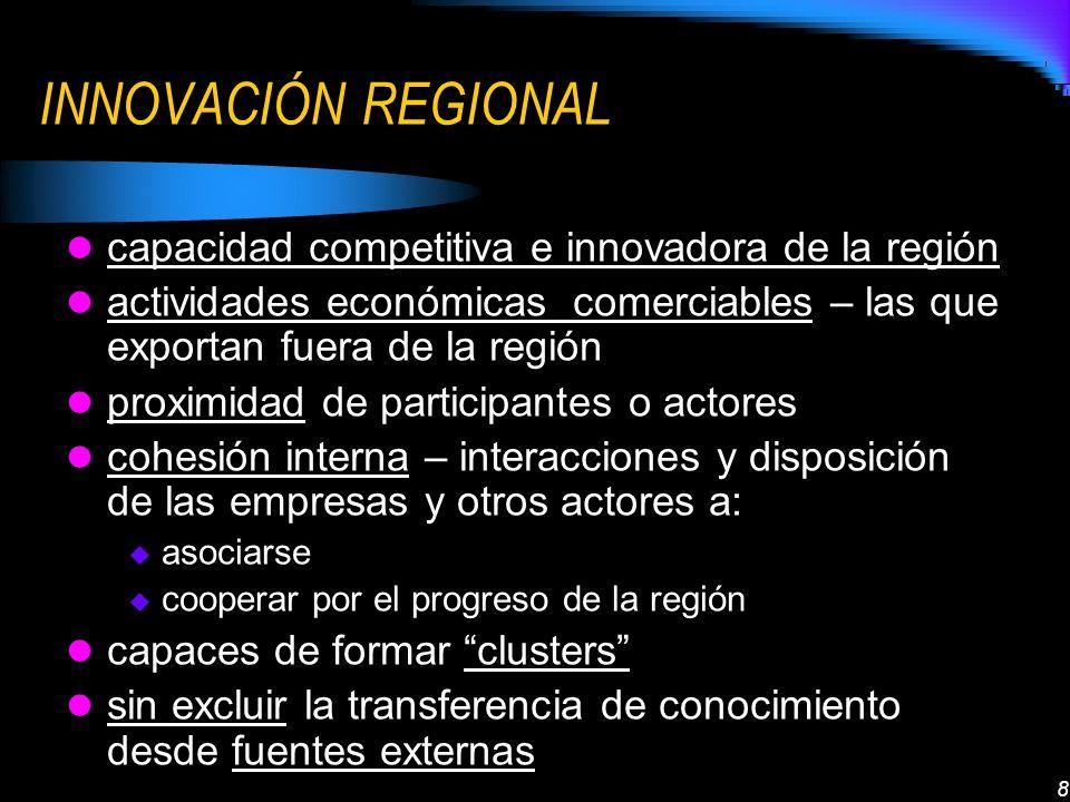 8 INNOVACIÓN REGIONAL capacidad competitiva e innovadora de la región capacidad competitiva e innovadora de la región actividades económicas comerciables actividades económicas comerciables – las que exportan fuera de la región proximidad proximidad de participantes o actores cohesión interna cohesión interna – interacciones y disposición de las empresas y otros actores a: asociarse cooperar por el progreso de la región clusters capaces de formar clusters sin excluir fuentes externas sin excluir la transferencia de conocimiento desde fuentes externas