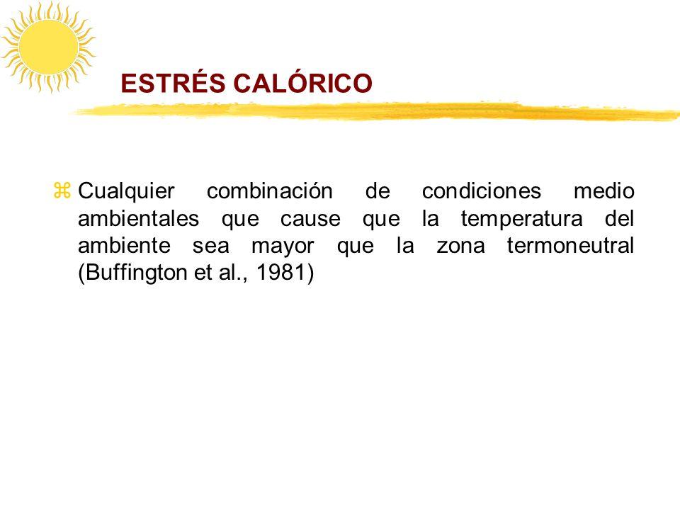 ESTRÉS CALÓRICO zCualquier combinación de condiciones medio ambientales que cause que la temperatura del ambiente sea mayor que la zona termoneutral (