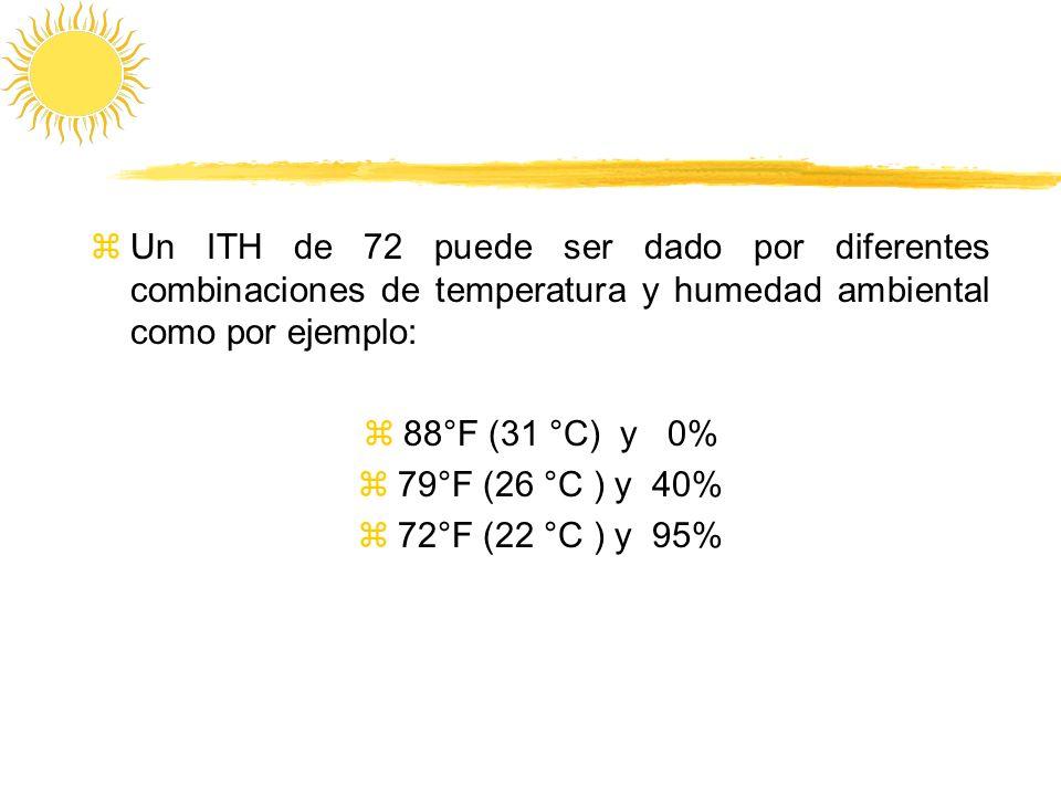 zUn ITH de 72 puede ser dado por diferentes combinaciones de temperatura y humedad ambiental como por ejemplo: z88°F (31 °C) y 0% z79°F (26 °C ) y 40%