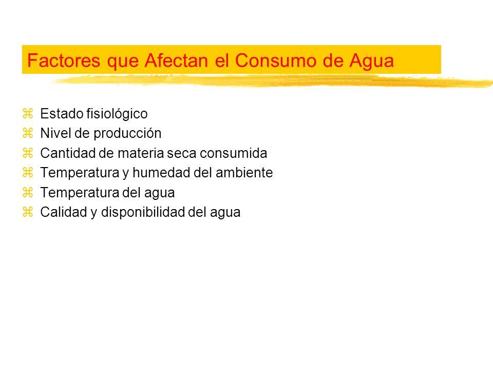 Factores que Afectan el Consumo de Agua zEstado fisiológico zNivel de producción zCantidad de materia seca consumida zTemperatura y humedad del ambien