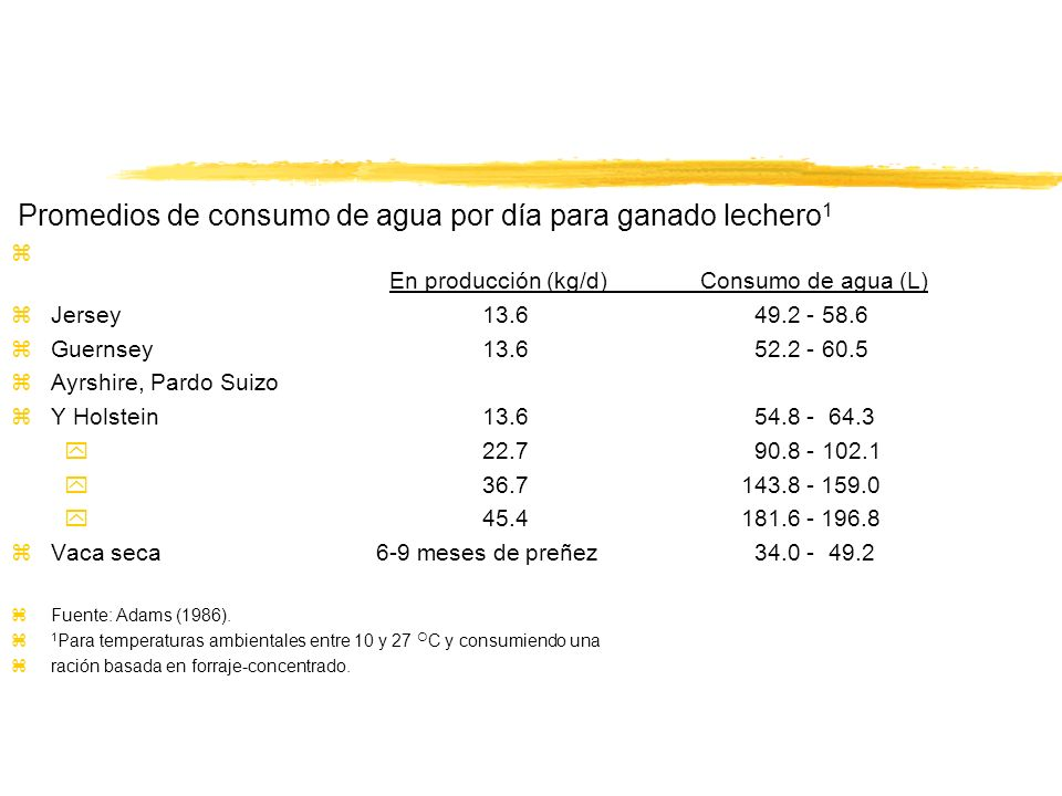 Cuadro 1. Promedios de con sumo de agua por día para ganado lechero 1 Promedios de consumo de agua por día para ganado lechero 1 z En producción (kg/d