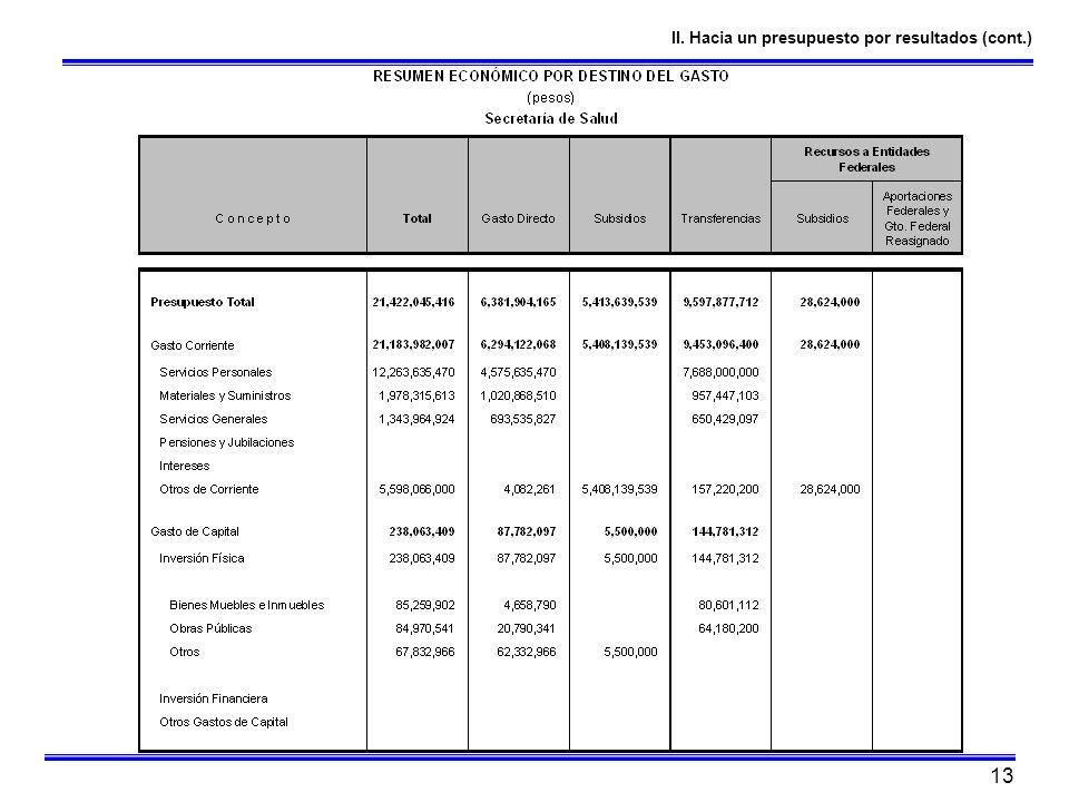 13 II. Hacia un presupuesto por resultados (cont.)