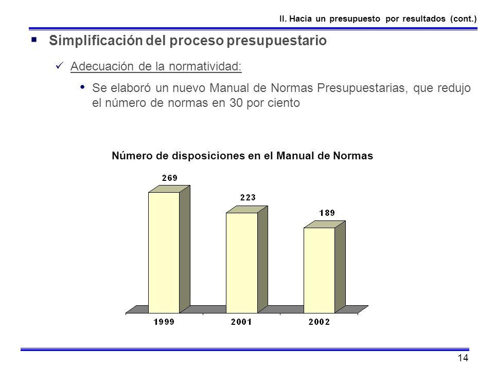 14 Simplificación del proceso presupuestario Adecuación de la normatividad: Se elaboró un nuevo Manual de Normas Presupuestarias, que redujo el número
