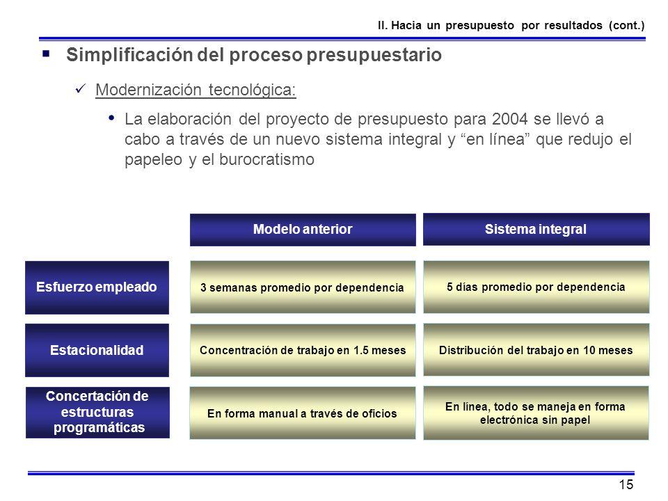 15 Simplificación del proceso presupuestario Modernización tecnológica: La elaboración del proyecto de presupuesto para 2004 se llevó a cabo a través