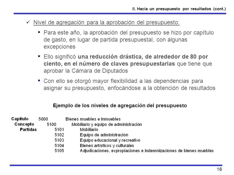 16 Nivel de agregación para la aprobación del presupuesto: Para este año, la aprobación del presupuesto se hizo por capítulo de gasto, en lugar de par