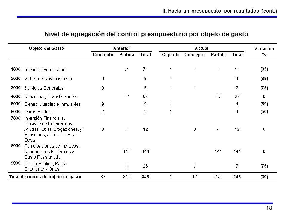 18 II. Hacia un presupuesto por resultados (cont.) Nivel de agregación del control presupuestario por objeto de gasto