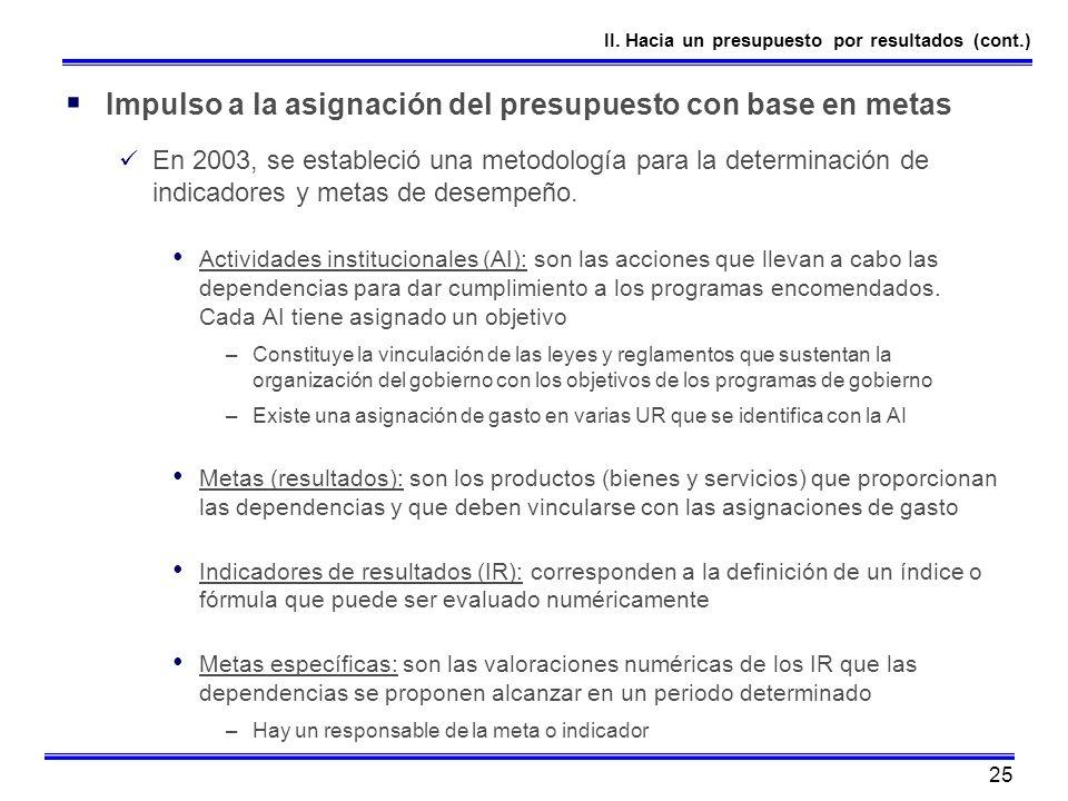 25 Impulso a la asignación del presupuesto con base en metas En 2003, se estableció una metodología para la determinación de indicadores y metas de de