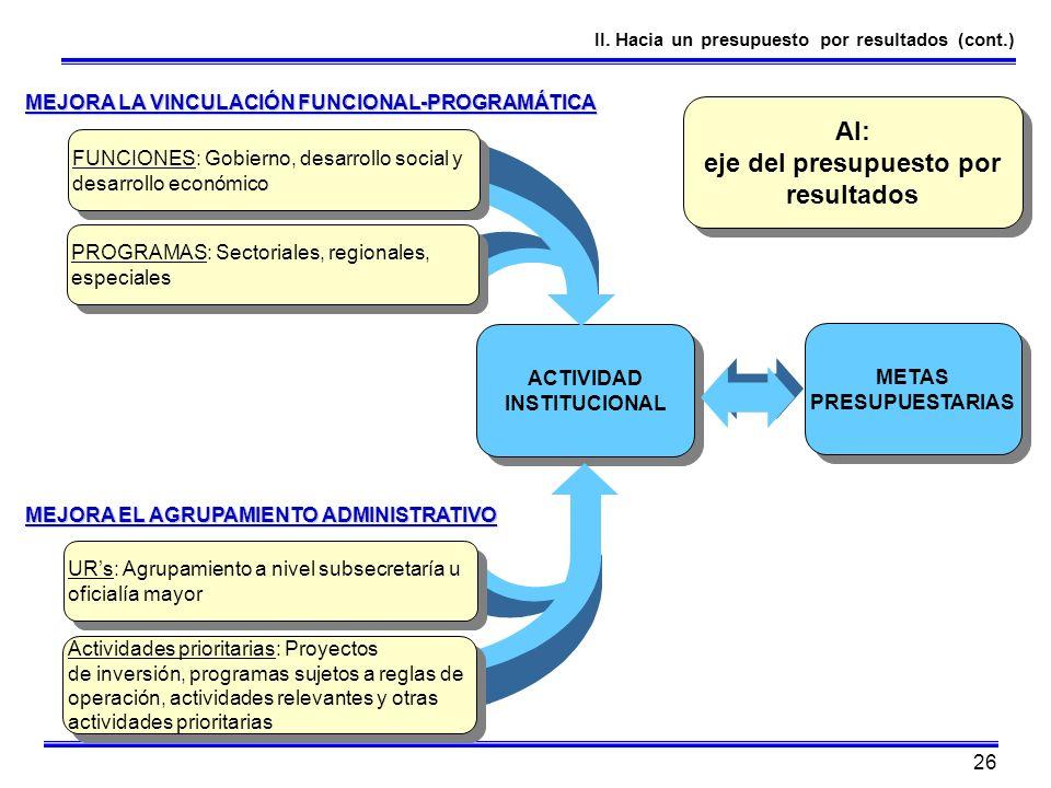 26 II. Hacia un presupuesto por resultados (cont.) ACTIVIDAD INSTITUCIONAL METAS PRESUPUESTARIAS MEJORA EL AGRUPAMIENTO ADMINISTRATIVO Actividades pri
