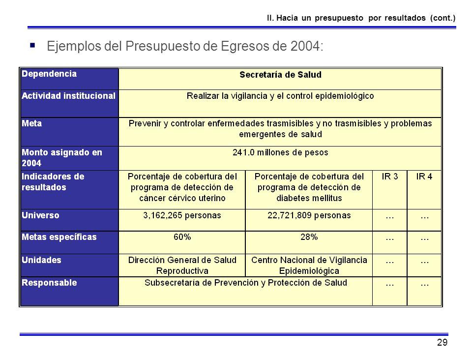 29 Ejemplos del Presupuesto de Egresos de 2004: II. Hacia un presupuesto por resultados (cont.)