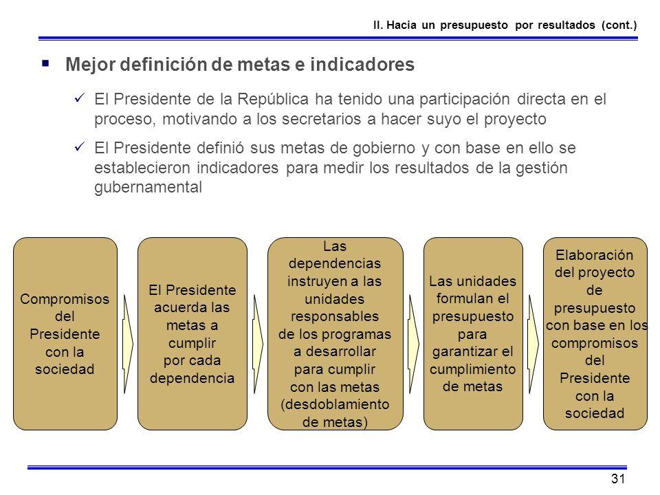 31 Mejor definición de metas e indicadores El Presidente de la República ha tenido una participación directa en el proceso, motivando a los secretario