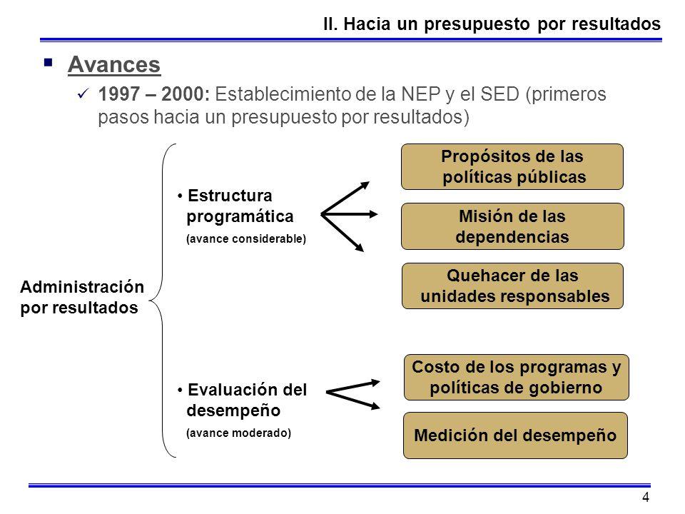 4 Avances 1997 – 2000: Establecimiento de la NEP y el SED (primeros pasos hacia un presupuesto por resultados) II. Hacia un presupuesto por resultados