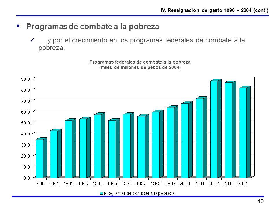 40 Programas de combate a la pobreza … y por el crecimiento en los programas federales de combate a la pobreza. Programas federales de combate a la po