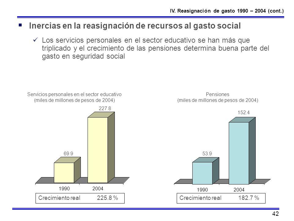 42 Inercias en la reasignación de recursos al gasto social Los servicios personales en el sector educativo se han más que triplicado y el crecimiento