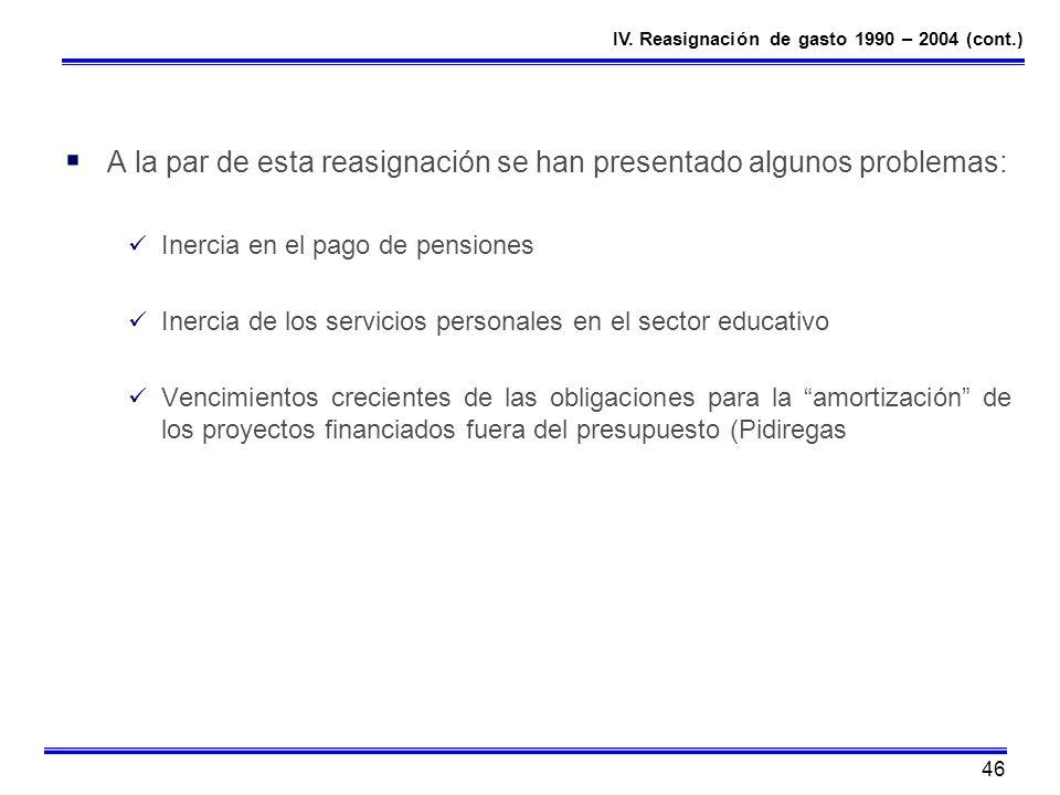 46 A la par de esta reasignación se han presentado algunos problemas: Inercia en el pago de pensiones Inercia de los servicios personales en el sector