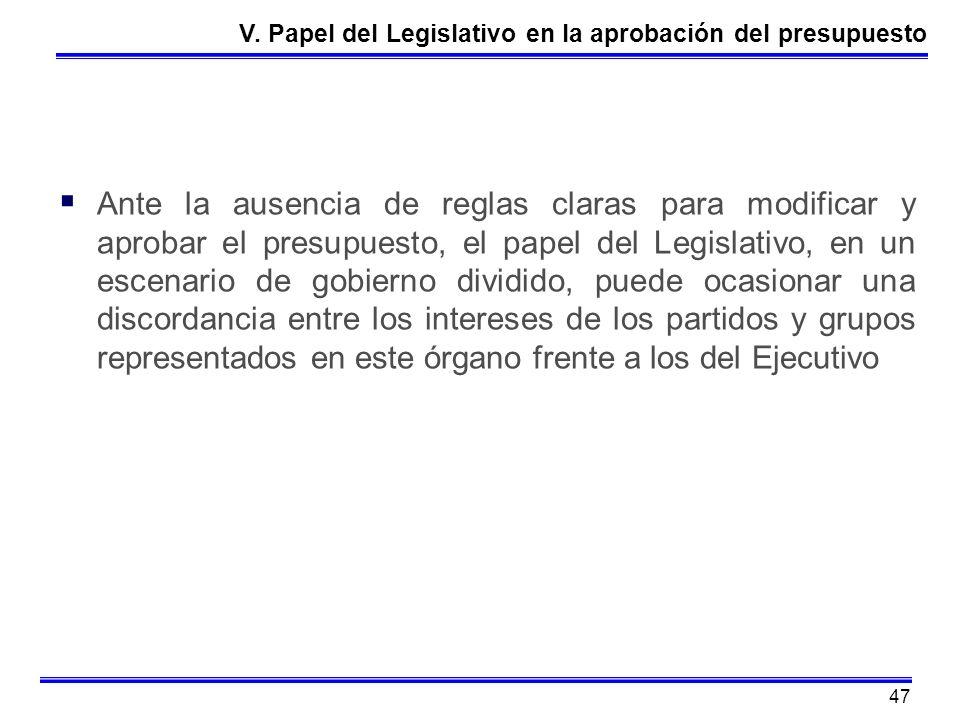 47 Ante la ausencia de reglas claras para modificar y aprobar el presupuesto, el papel del Legislativo, en un escenario de gobierno dividido, puede oc