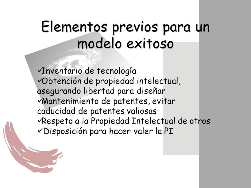 Elementos previos para un modelo exitoso Inventario de tecnología Obtención de propiedad intelectual, asegurando libertad para diseñar Mantenimiento d