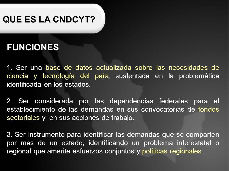QUE ES LA CNDCYT. FUNCIONES 1.
