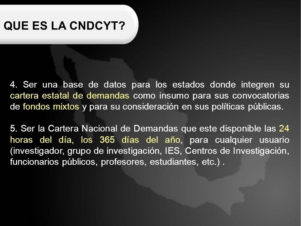 QUE ES LA CNDCYT. 4.