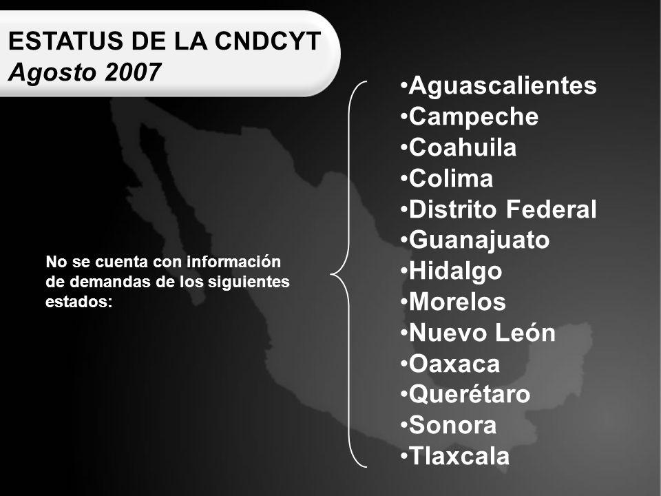 ESTATUS DE LA CNDCYT Agosto 2007 No se cuenta con información de demandas de los siguientes estados: Aguascalientes Campeche Coahuila Colima Distrito Federal Guanajuato Hidalgo Morelos Nuevo León Oaxaca Querétaro Sonora Tlaxcala